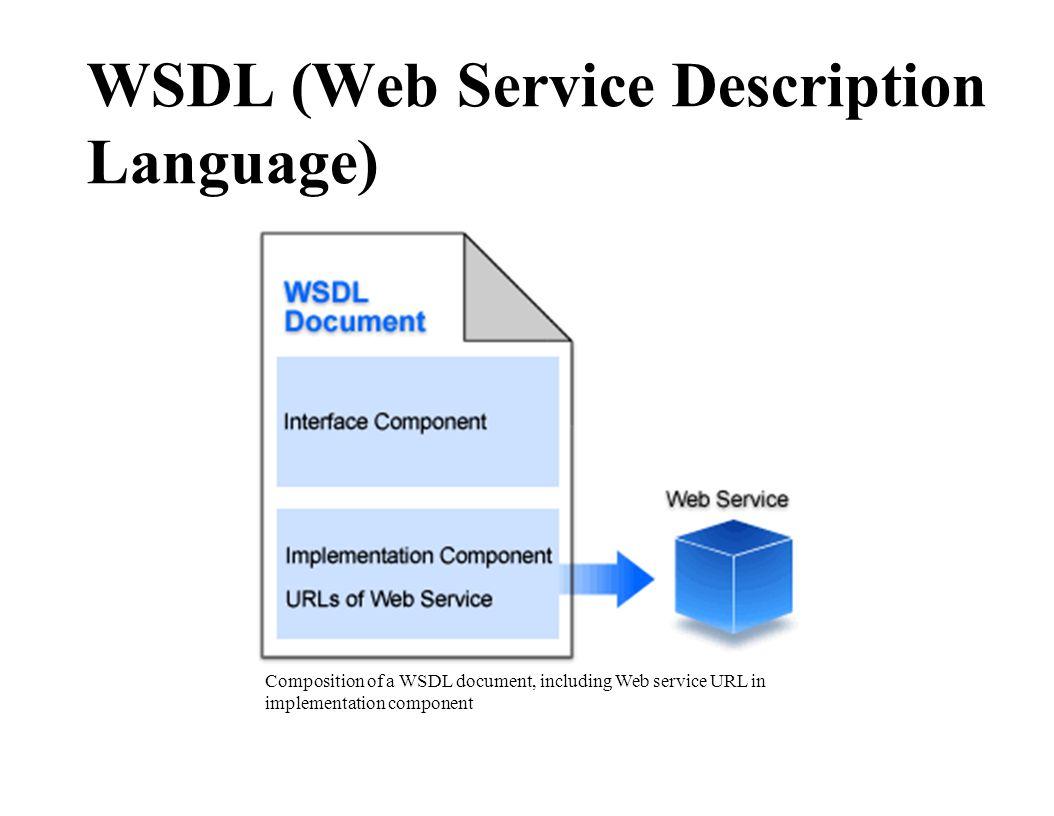 WSDL (Web Service Description Language) Composition of a WSDL document, including Web service URL in implementation component