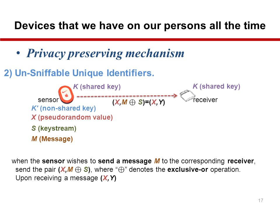 Devices that we have on our persons all the time 17 Privacy preserving mechanism 2) Un-Sniffable Unique Identifiers. K (shared key) X (pseudorandom va