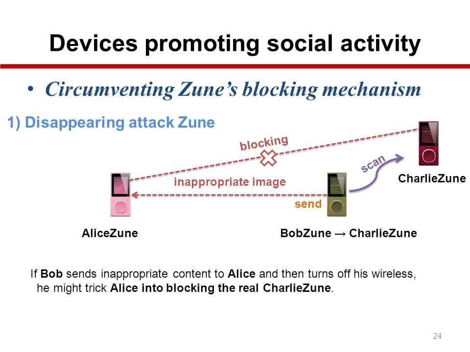 Devices promoting social activity 24 Circumventing Zunes blocking mechanism AliceZune send 1) Disappearing attack Zune inappropriate image CharlieZune scan BobZune CharlieZune If Bob sends inappropriate content to Alice and then turns off his wireless, he might trick Alice into blocking the real CharlieZune.