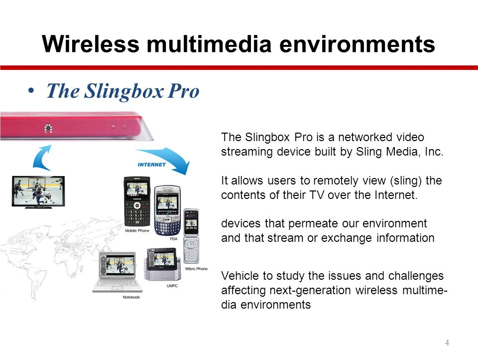Wireless multimedia environments 4 The Slingbox Pro The Slingbox Pro is a networked video streaming device built by Sling Media, Inc. It allows users