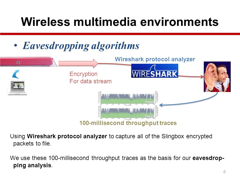 Wireless multimedia environments 6 Eavesdropping algorithms Using Wireshark protocol analyzer to capture all of the Slingbox encrypted packets to file.