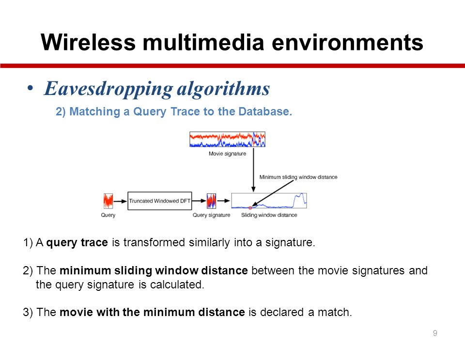 Wireless multimedia environments 9 Eavesdropping algorithms 2) Matching a Query Trace to the Database. 1) A query trace is transformed similarly into