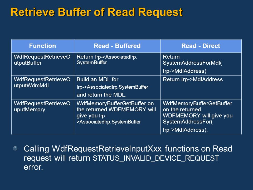Retrieve Buffer of Read Request FunctionRead - BufferedRead - Direct WdfRequestRetrieveO utputBuffer Return Irp->AssociatedIrp. SystemBuffer Return Sy