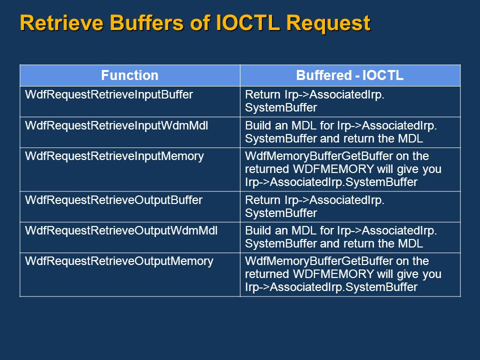 Retrieve Buffers of IOCTL Request FunctionBuffered - IOCTL WdfRequestRetrieveInputBufferReturn Irp->AssociatedIrp. SystemBuffer WdfRequestRetrieveInpu