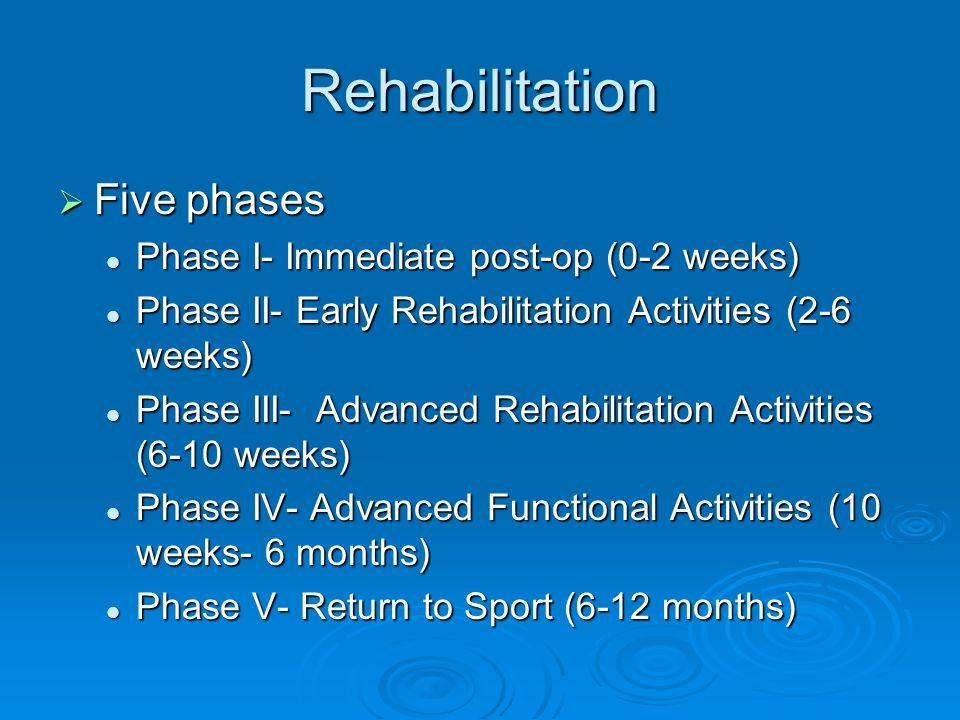 Rehabilitation Five phases Five phases Phase I- Immediate post-op (0-2 weeks) Phase I- Immediate post-op (0-2 weeks) Phase II- Early Rehabilitation Ac