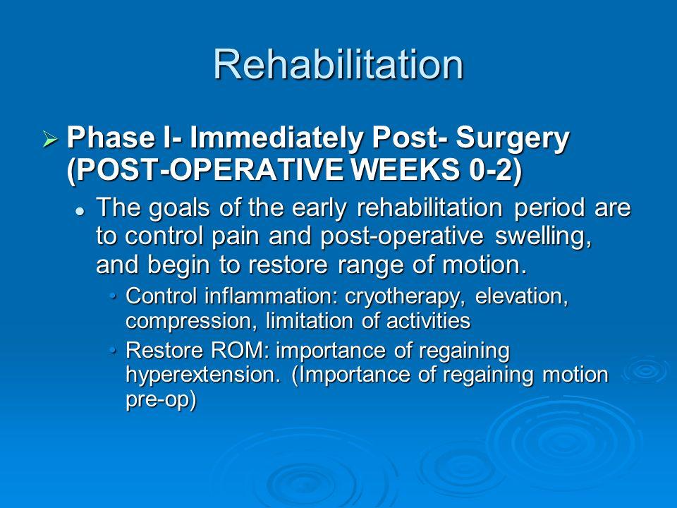 Rehabilitation Phase I- Immediately Post- Surgery (POST-OPERATIVE WEEKS 0-2) Phase I- Immediately Post- Surgery (POST-OPERATIVE WEEKS 0-2) The goals o