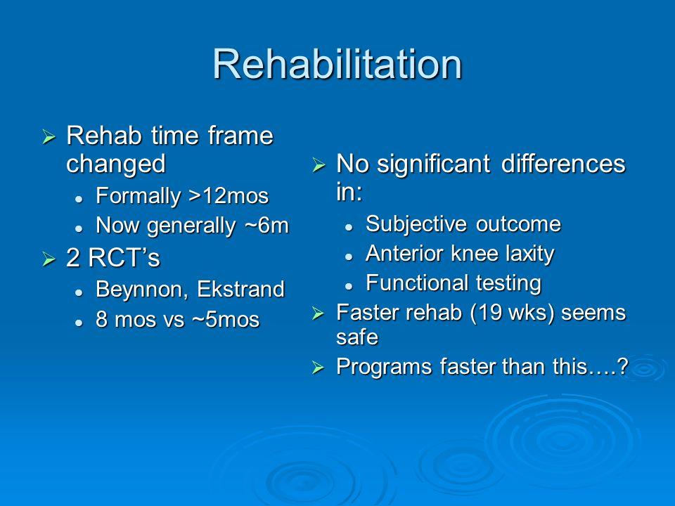 Rehabilitation Rehab time frame changed Rehab time frame changed Formally >12mos Formally >12mos Now generally ~6m Now generally ~6m 2 RCTs 2 RCTs Bey