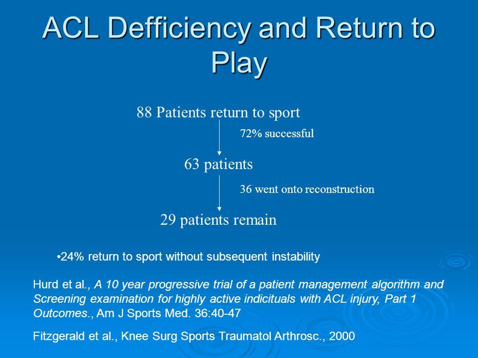 Rehabilitation Phase V- Return to Sport (6-12 months) Phase V- Return to Sport (6-12 months) subjective and objective information considered.
