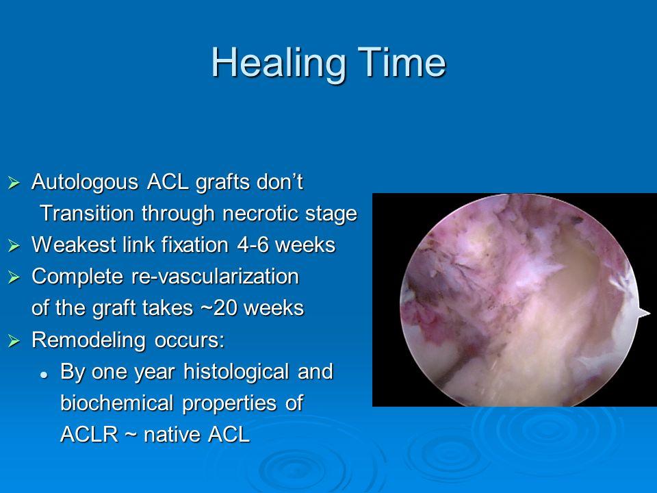 Propioception Knee Before and After ACL Reconstruction Reider et al.