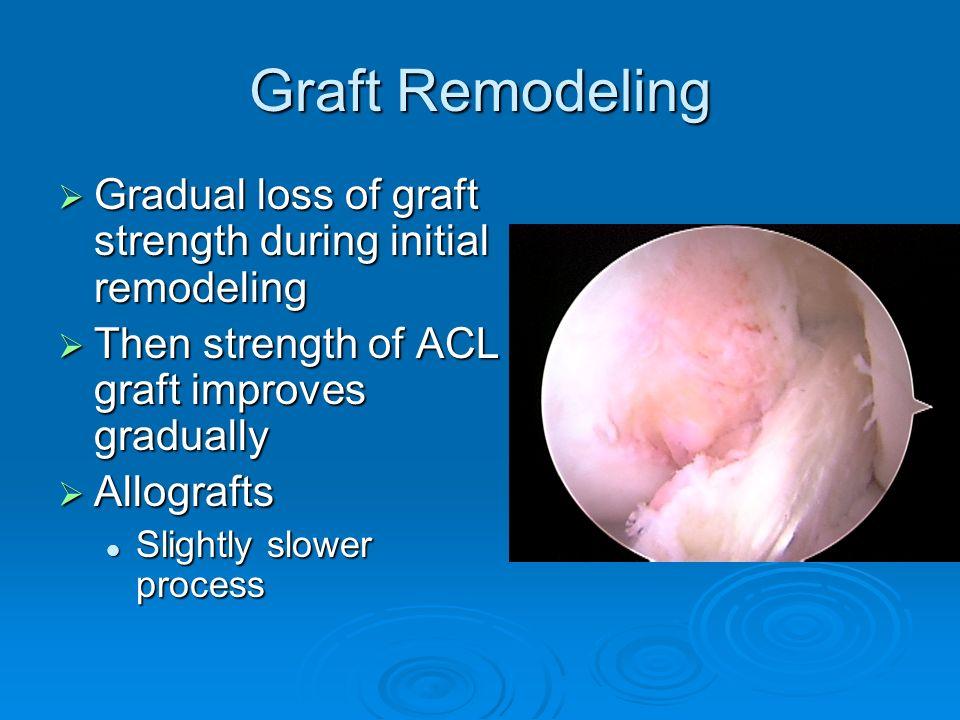 Graft Remodeling Patellar tendon Patellar tendon Bone to bone within the ACL tunnels Bone to bone within the ACL tunnels 4-8 weeks usually 4-8 weeks usually