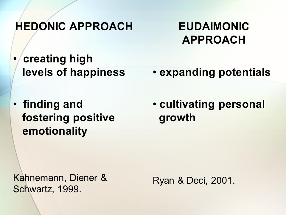 HEDONIC APPROACH creating high levels of happiness finding and fostering positive emotionality Kahnemann, Diener & Schwartz, 1999. EUDAIMONIC APPROACH