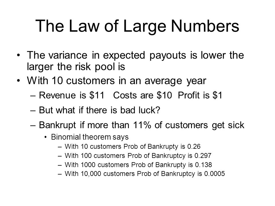 The Law of Large Numbers The variance in expected payouts is lower the larger the risk pool is With 10 customers in an average year –Revenue is $11 Costs are $10 Profit is $1 –But what if there is bad luck.