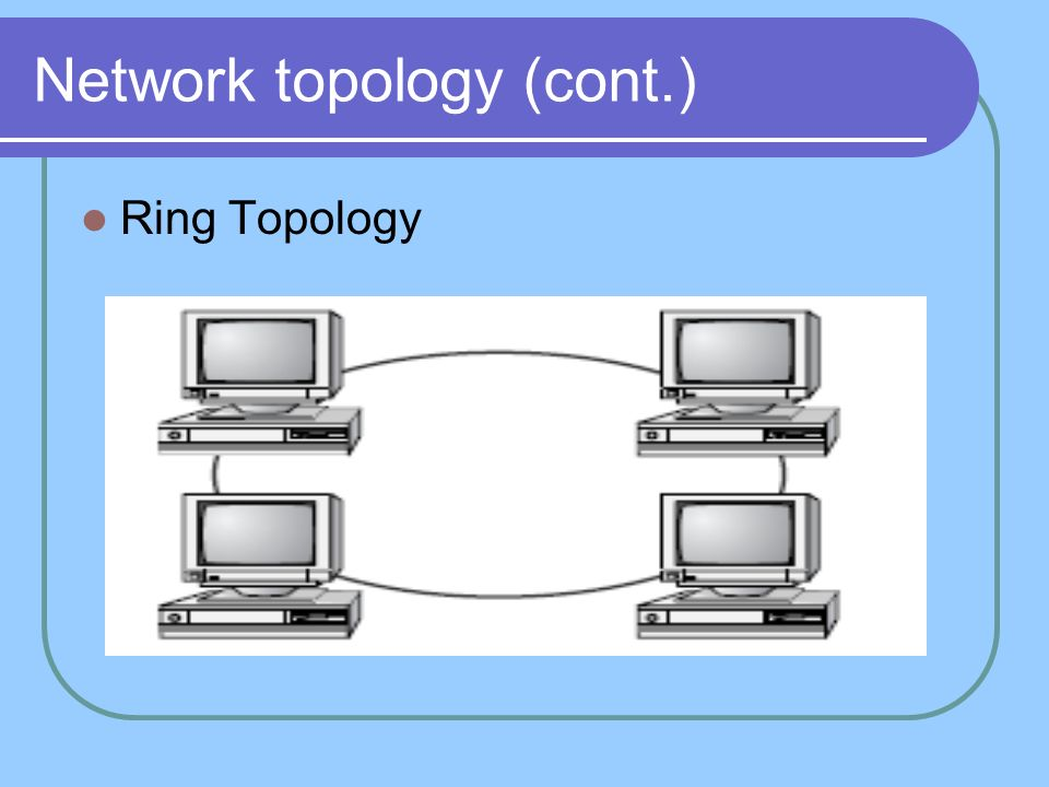 Network topology (cont.) Ring Topology