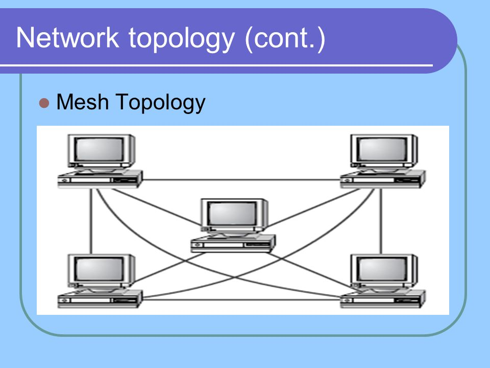 Network topology (cont.) Mesh Topology