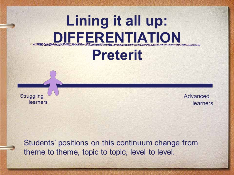Lining it all up: DIFFERENTIATION Preterit Struggling learners Advanced learners Students positions on this continuum change from theme to theme, topi