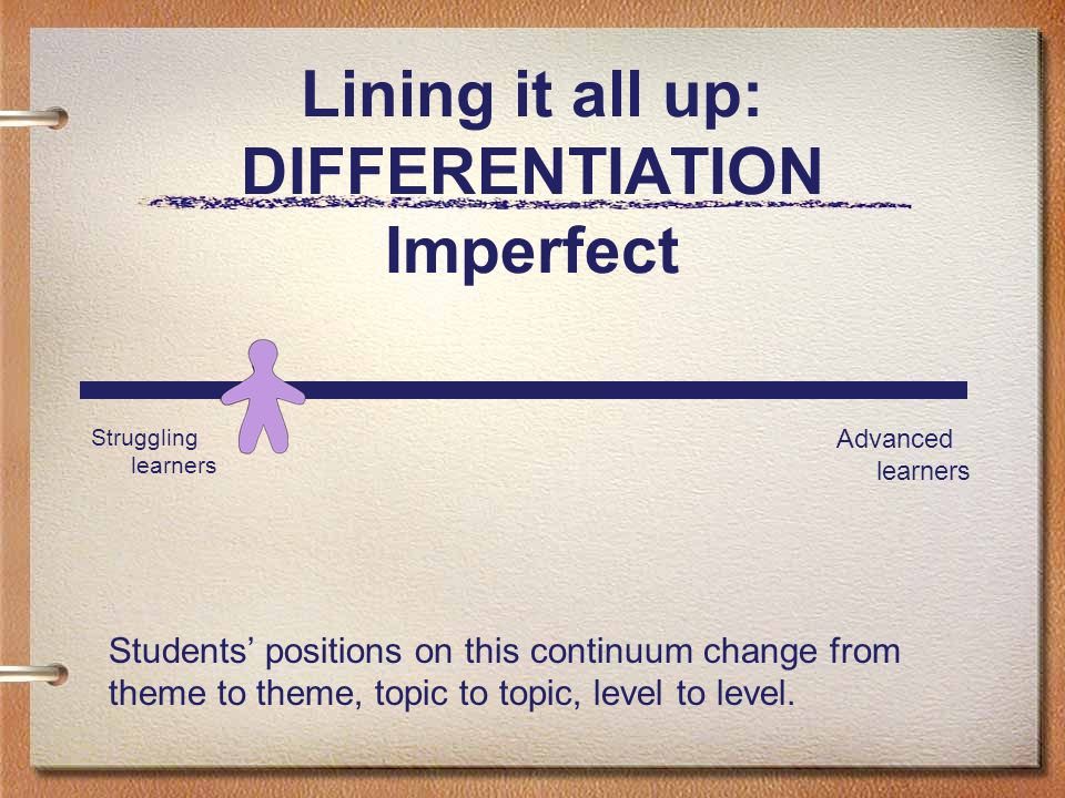 Lining it all up: DIFFERENTIATION Imperfect Struggling learners Advanced learners Students positions on this continuum change from theme to theme, top