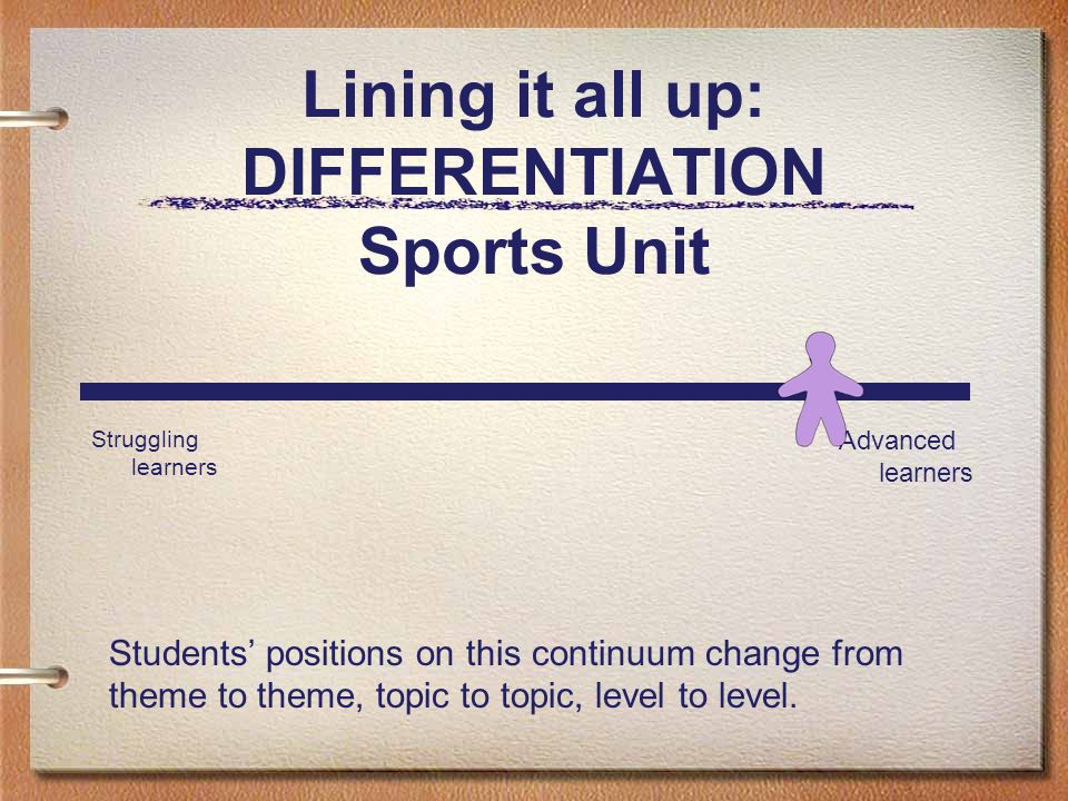 Lining it all up: DIFFERENTIATION Sports Unit Struggling learners Advanced learners Students positions on this continuum change from theme to theme, t