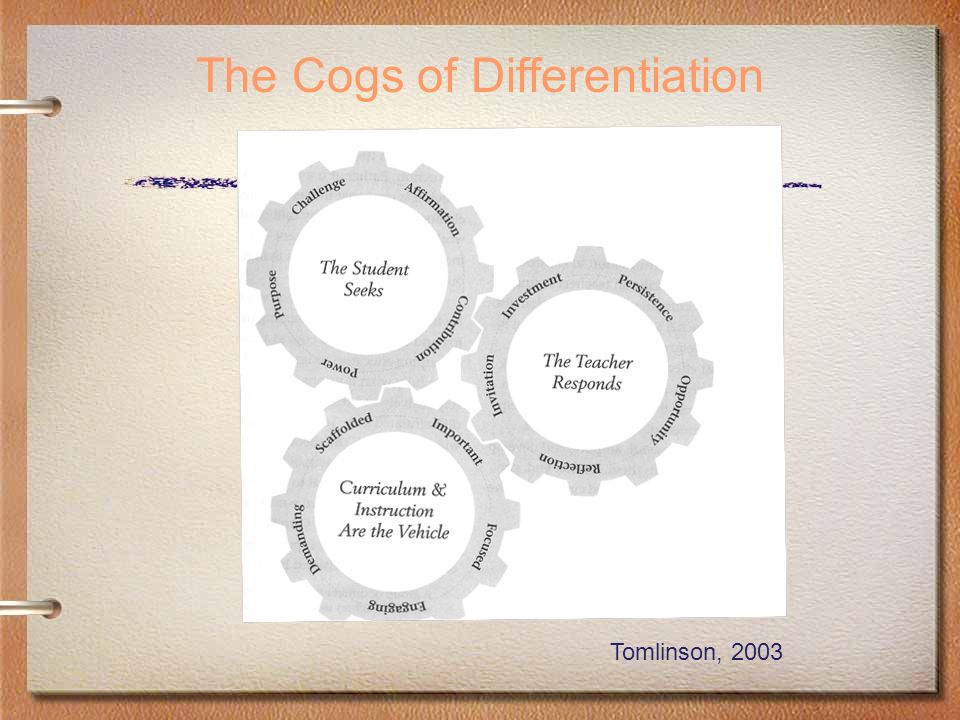 The Cogs of Differentiation Tomlinson, 2003
