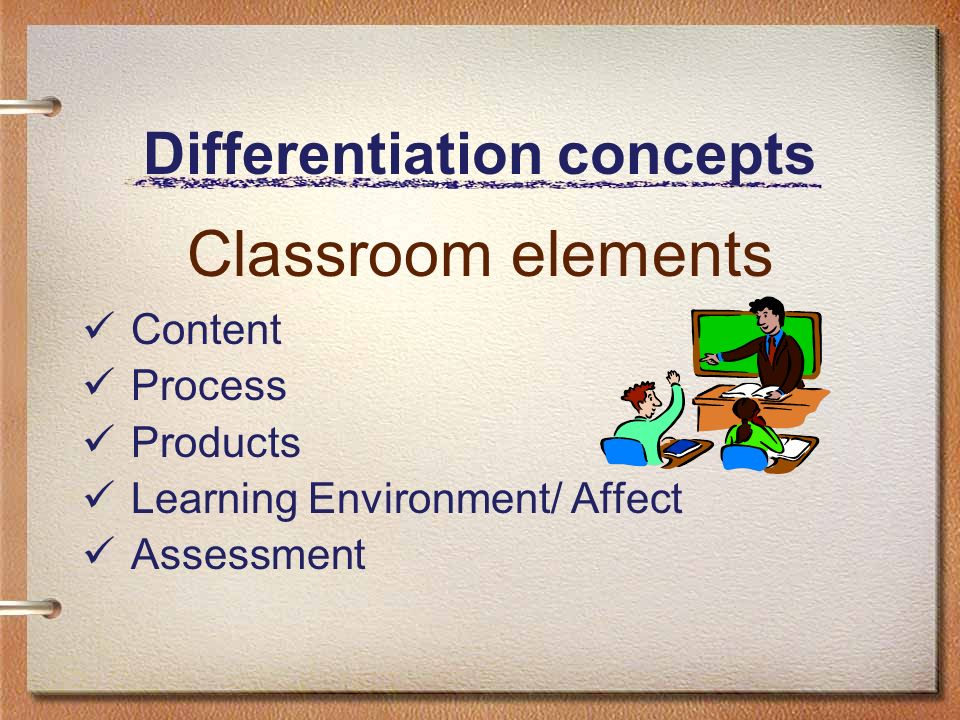 Differentiation concepts Classroom elements Content Process Products Learning Environment/ Affect Assessment