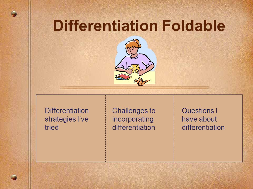 Differentiation Foldable Differentiation strategies Ive tried Challenges to incorporating differentiation Questions I have about differentiation