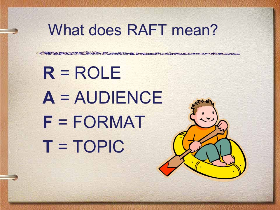 R = ROLE A = AUDIENCE F = FORMAT T = TOPIC What does RAFT mean?