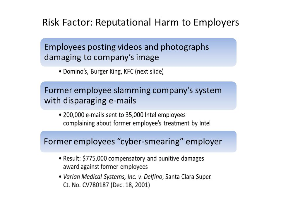 Risk Factor: Reputational Harm to Employers Employees posting videos and photographs damaging to companys image Dominos, Burger King, KFC (next slide) Former employee slamming companys system with disparaging e-mails 200,000 e-mails sent to 35,000 Intel employees complaining about former employees treatment by Intel Former employees cyber-smearing employer Result: $775,000 compensatory and punitive damages award against former employees Varian Medical Systems, Inc.