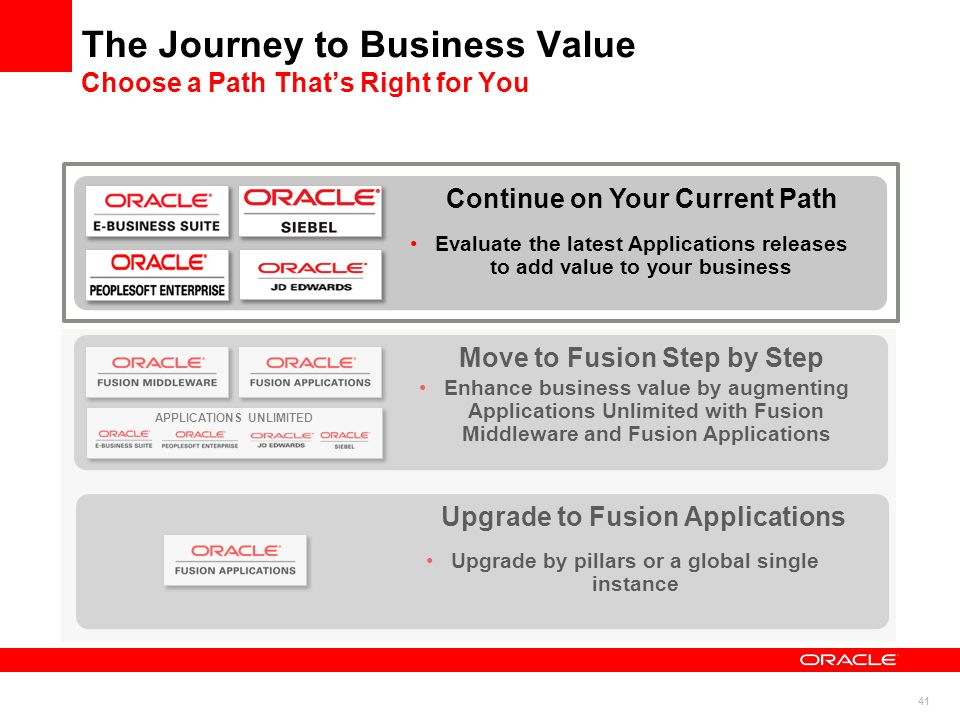 41 Continue on Your Current Path Move to Fusion Step by Step Upgrade to Fusion Applications Evaluate the latest Applications releases to add value to