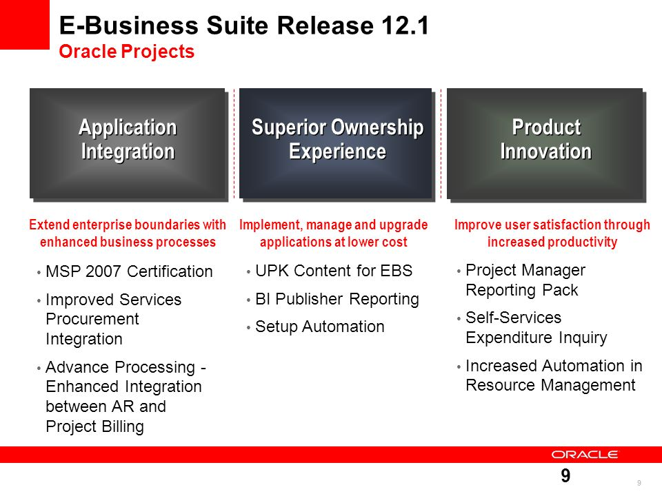 9 9 Application Integration Product Innovation E-Business Suite Release 12.1 Oracle Projects MSP 2007 Certification Improved Services Procurement Inte