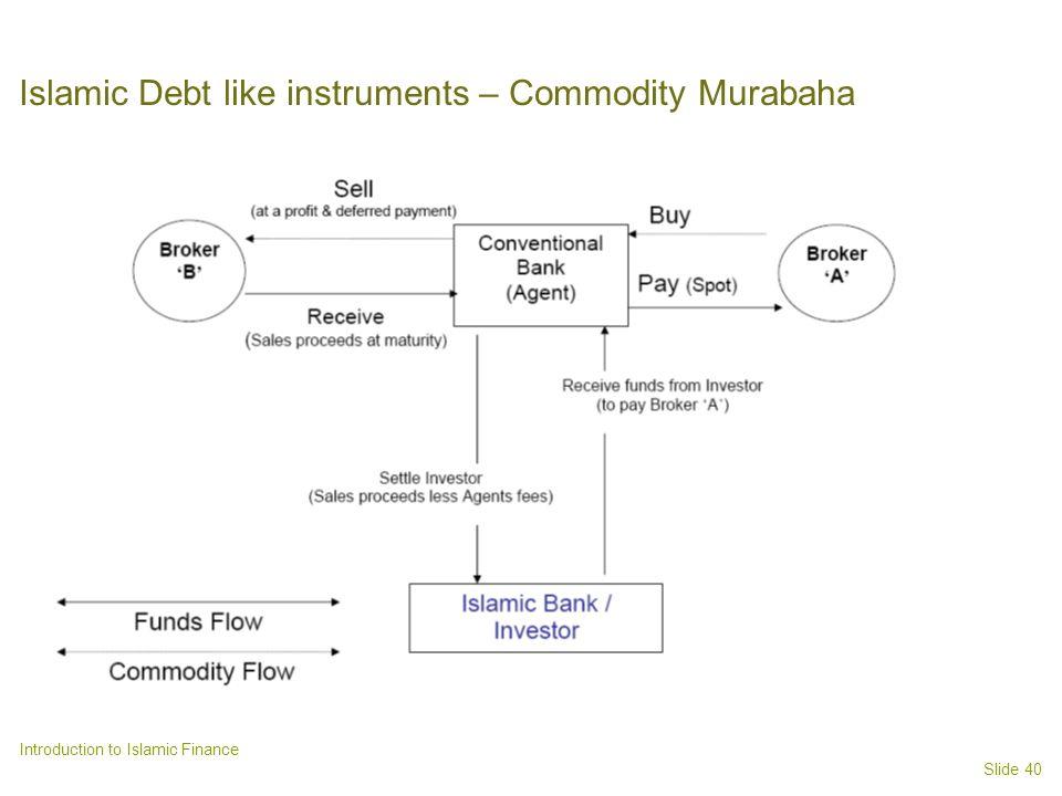 Slide 40 Introduction to Islamic Finance Islamic Debt like instruments – Commodity Murabaha