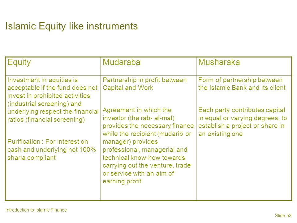Slide 53 Introduction to Islamic Finance Islamic Equity like instruments EquityMudarabaMusharaka Investment in equities is acceptable if the fund does not invest in prohibited activities (industrial screening) and underlying respect the financial ratios (financial screening) Purification : For interest on cash and underlying not 100% sharia compliant Partnership in profit between Capital and Work Agreement in which the investor (the rab- al-mal) provides the necessary finance while the recipient (mudarib or manager) provides professional, managerial and technical know-how towards carrying out the venture, trade or service with an aim of earning profit Form of partnership between the Islamic Bank and its client Each party contributes capital in equal or varying degrees, to establish a project or share in an existing one