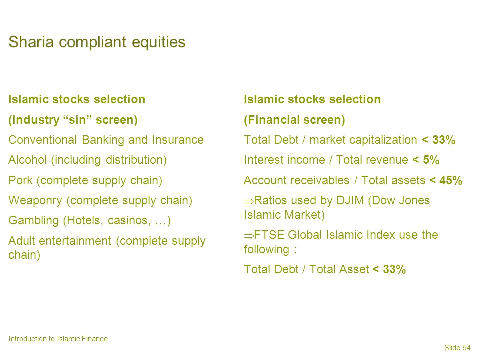 Slide 54 Introduction to Islamic Finance Sharia compliant equities Islamic stocks selection (Industry sin screen) Conventional Banking and Insurance Alcohol (including distribution) Pork (complete supply chain) Weaponry (complete supply chain) Gambling (Hotels, casinos, …) Adult entertainment (complete supply chain) Islamic stocks selection (Financial screen) Total Debt / market capitalization < 33% Interest income / Total revenue < 5% Account receivables / Total assets < 45% Ratios used by DJIM (Dow Jones Islamic Market) FTSE Global Islamic Index use the following : Total Debt / Total Asset < 33%