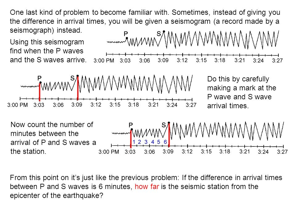 One last kind of problem to become familiar with. Sometimes, instead of giving you the difference in arrival times, you will be given a seismogram (a
