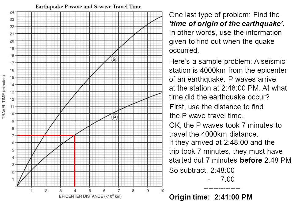 One last type of problem: Find the time of origin of the earthquake.