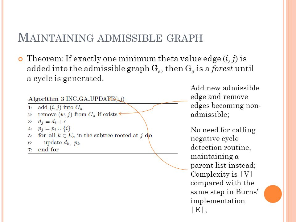 M AINTAINING ADMISSIBLE GRAPH Theorem: If exactly one minimum theta value edge ( i, j ) is added into the admissible graph G a, then G a is a forest u