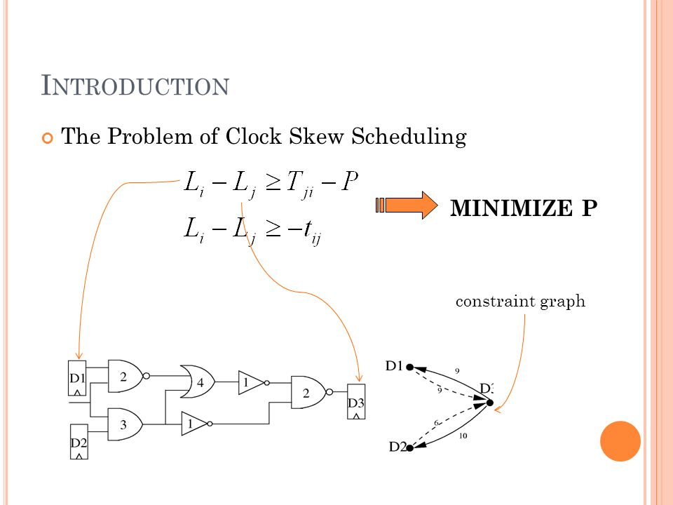 I NTRODUCTION The Problem of Clock Skew Scheduling constraint graph MINIMIZE P