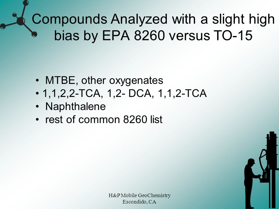 H&P Mobile GeoChemistry Escondido, CA Compounds Analyzed with a slight high bias by EPA 8260 versus TO-15 MTBE, other oxygenates 1,1,2,2-TCA, 1,2- DCA