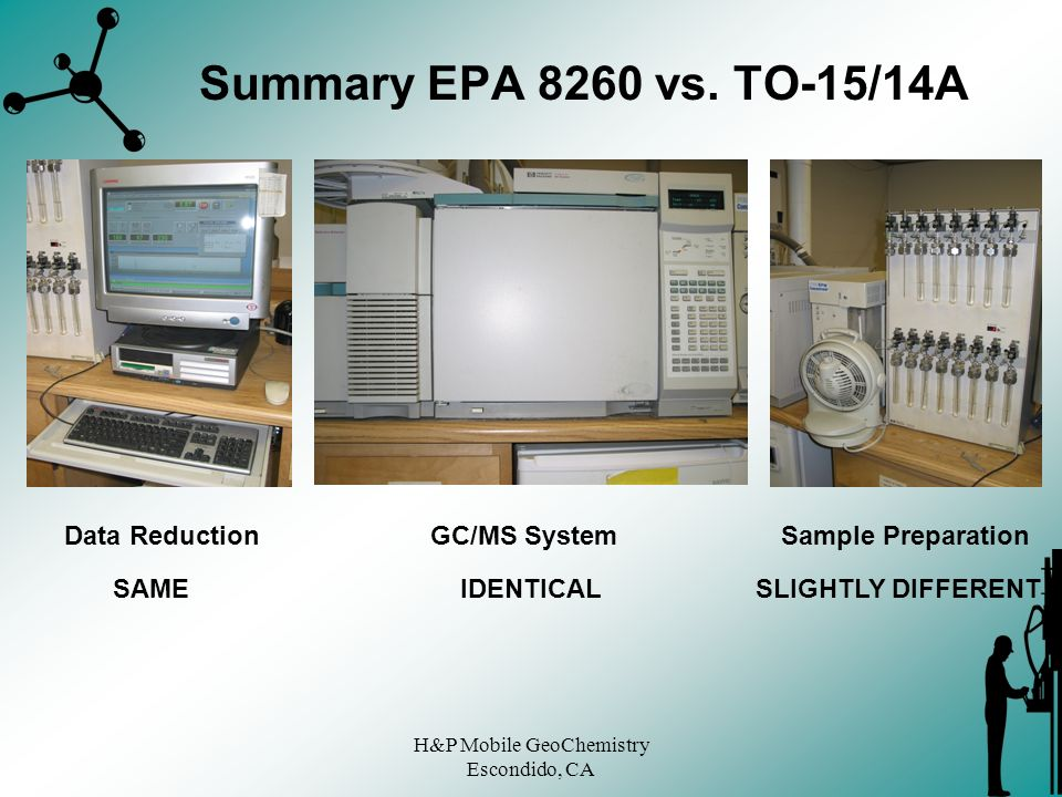 H&P Mobile GeoChemistry Escondido, CA Summary EPA 8260 vs. TO-15/14A SAMEIDENTICAL Data ReductionGC/MS SystemSample Preparation SLIGHTLY DIFFERENT