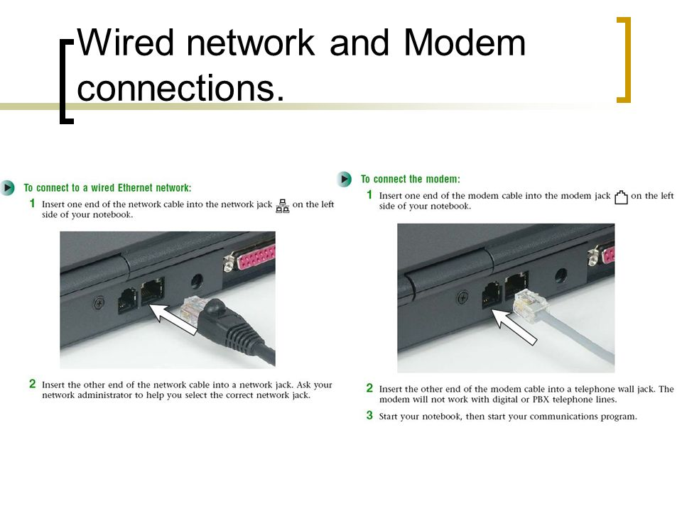 Wired network and Modem connections.