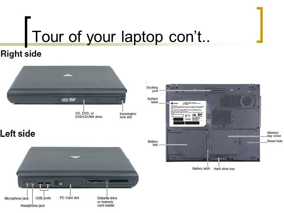 Tour of your laptop cont..