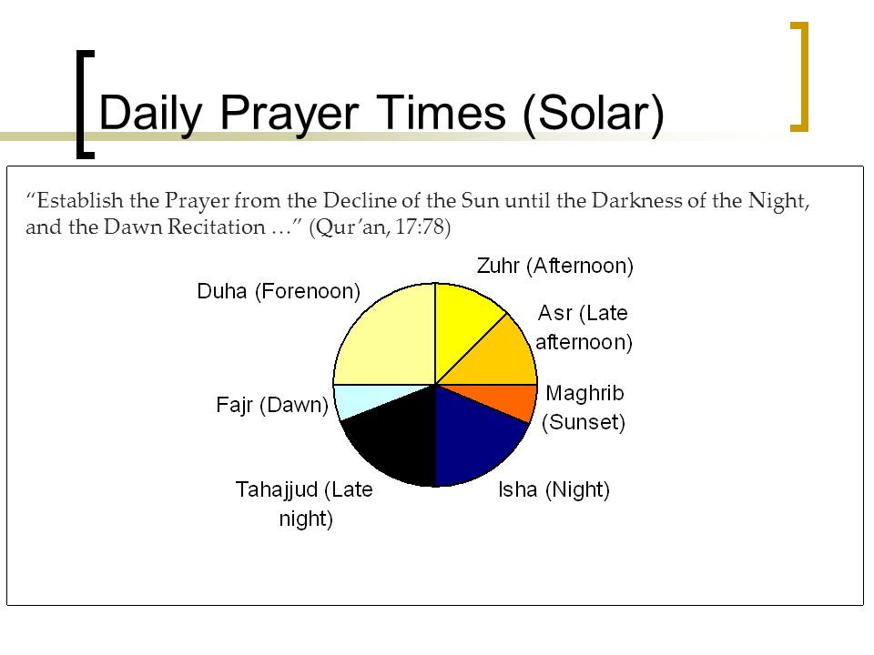 Daily Prayer Times (Solar) Establish the Prayer from the Decline of the Sun until the Darkness of the Night, and the Dawn Recitation … (Quran, 17:78)