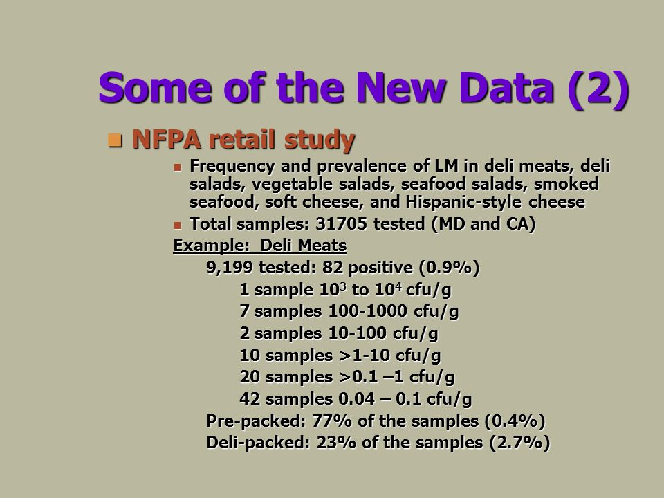 Some of the New Data (2) NFPA retail study NFPA retail study Frequency and prevalence of LM in deli meats, deli salads, vegetable salads, seafood salads, smoked seafood, soft cheese, and Hispanic-style cheese Frequency and prevalence of LM in deli meats, deli salads, vegetable salads, seafood salads, smoked seafood, soft cheese, and Hispanic-style cheese Total samples: 31705 tested (MD and CA) Total samples: 31705 tested (MD and CA) Example: Deli Meats 9,199 tested: 82 positive (0.9%) 1 sample 10 3 to 10 4 cfu/g 7 samples 100-1000 cfu/g 2 samples 10-100 cfu/g 10 samples >1-10 cfu/g 20 samples >0.1 –1 cfu/g 42 samples 0.04 – 0.1 cfu/g Pre-packed: 77% of the samples (0.4%) Deli-packed: 23% of the samples (2.7%)