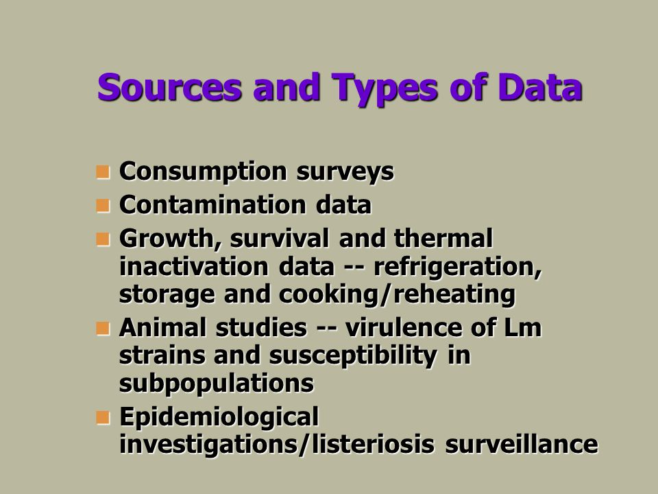 Sources and Types of Data Consumption surveys Consumption surveys Contamination data Contamination data Growth, survival and thermal inactivation data -- refrigeration, storage and cooking/reheating Growth, survival and thermal inactivation data -- refrigeration, storage and cooking/reheating Animal studies -- virulence of Lm strains and susceptibility in subpopulations Animal studies -- virulence of Lm strains and susceptibility in subpopulations Epidemiological investigations/listeriosis surveillance Epidemiological investigations/listeriosis surveillance
