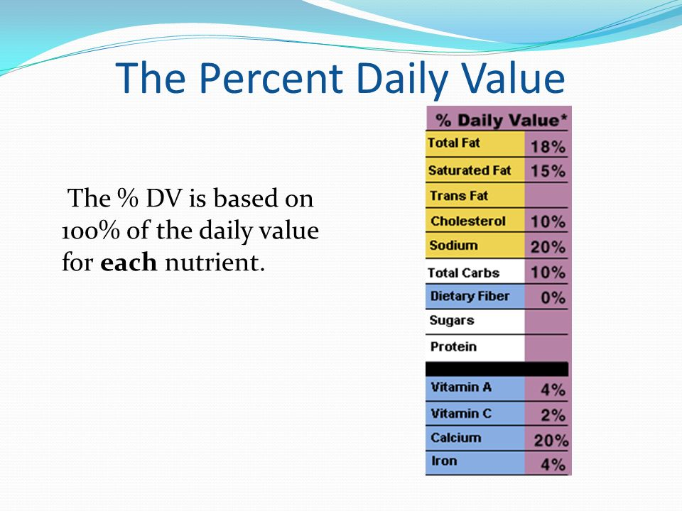 The Percent Daily Value The % DV is based on 100% of the daily value for each nutrient.