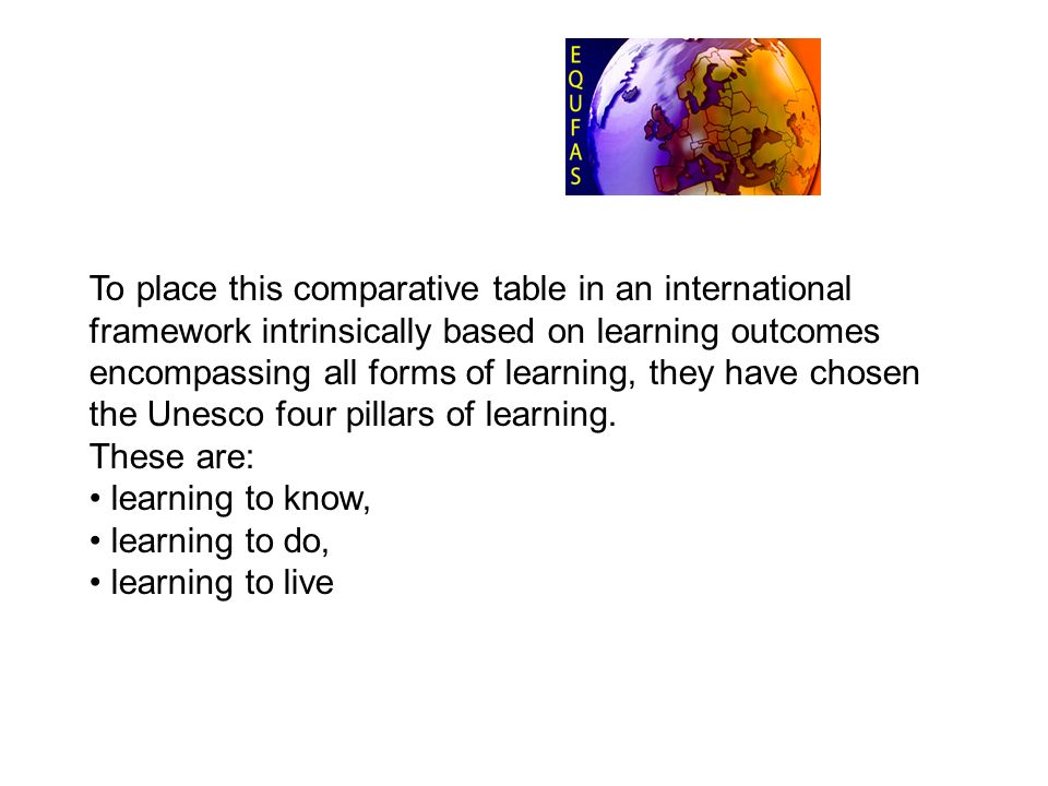 To place this comparative table in an international framework intrinsically based on learning outcomes encompassing all forms of learning, they have chosen the Unesco four pillars of learning.