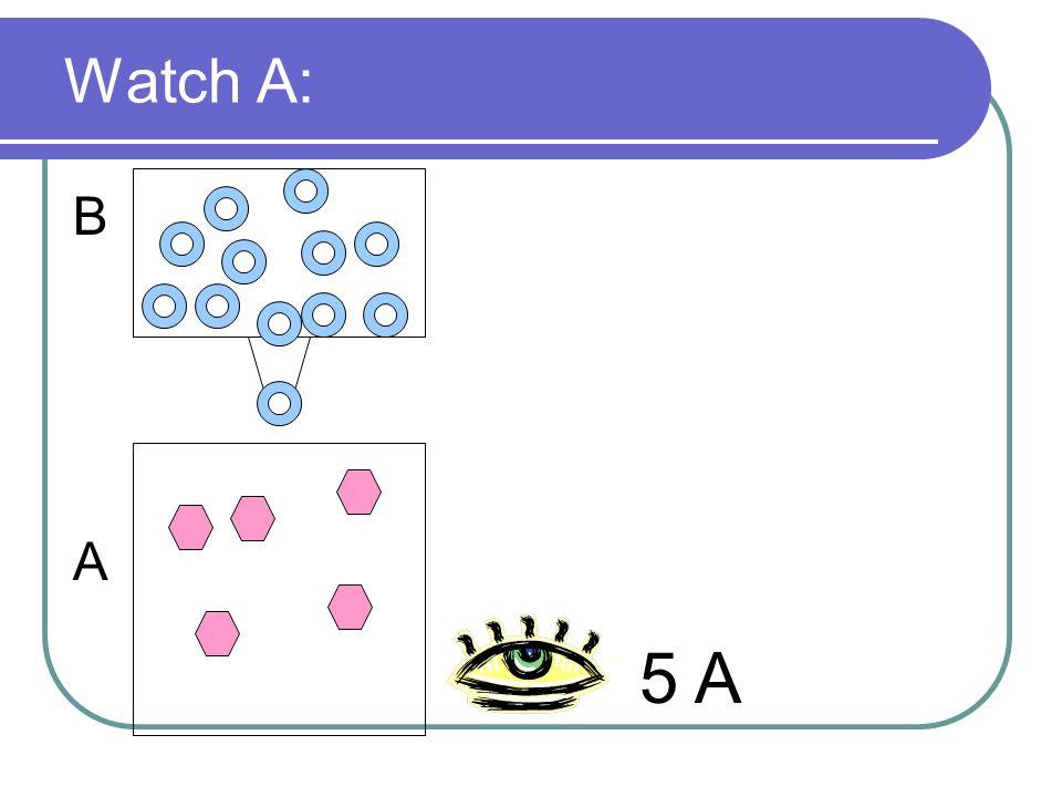 Watch A: B A 5 A