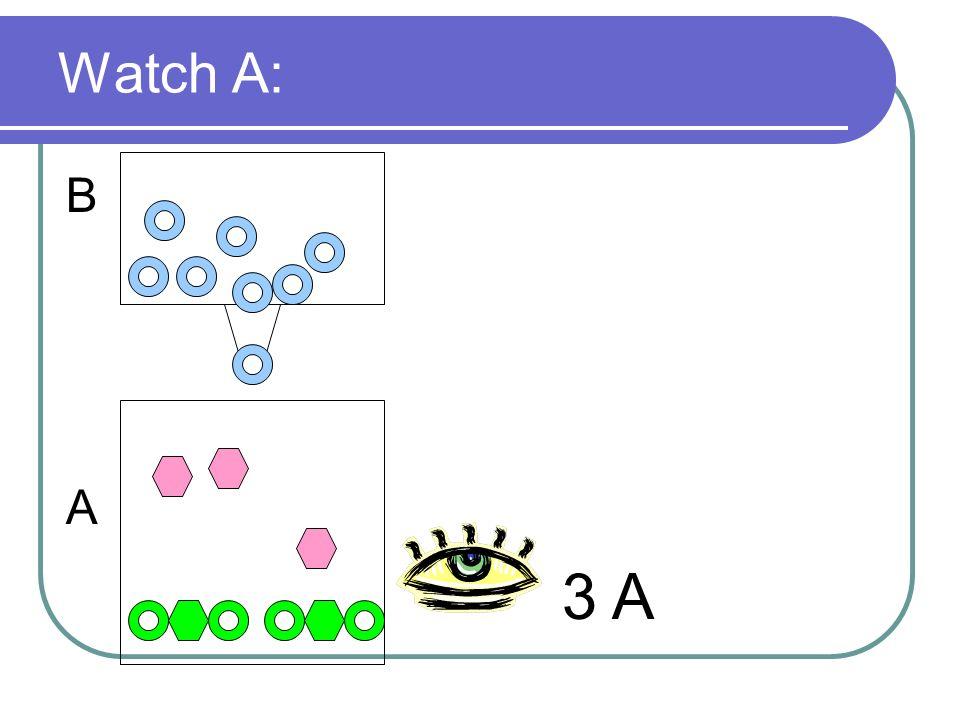 Watch A: B A 3 A
