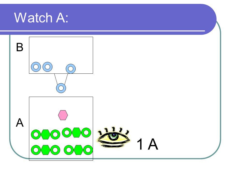 Watch A: B A 1 A