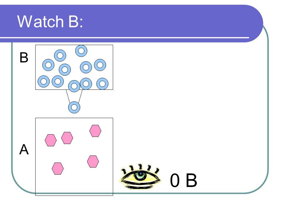 Watch B: B A 0 B