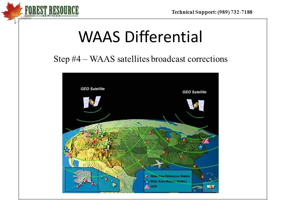 Technical Support: (989) 732-7188 WAAS Differential Step #4 – WAAS satellites broadcast corrections