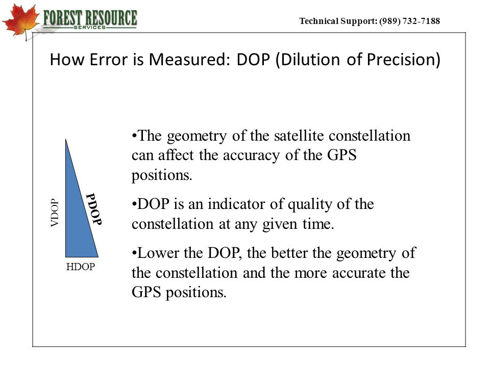 Technical Support: (989) 732-7188 How Error is Measured: DOP (Dilution of Precision) HDOP VDOP PDOP The geometry of the satellite constellation can af